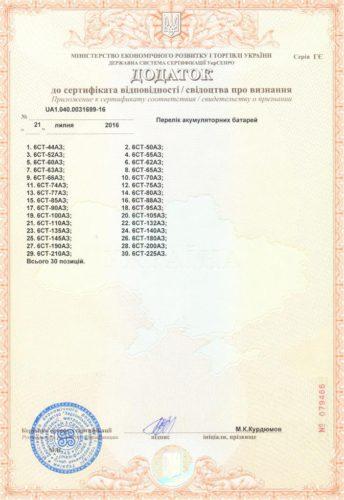 dodatok-do-sertifikatu
